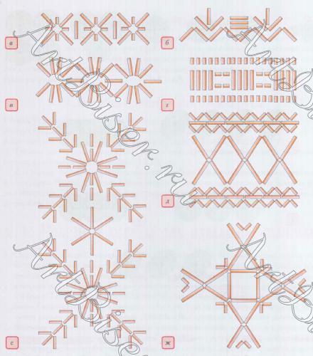 Вышивка по готовым схемами