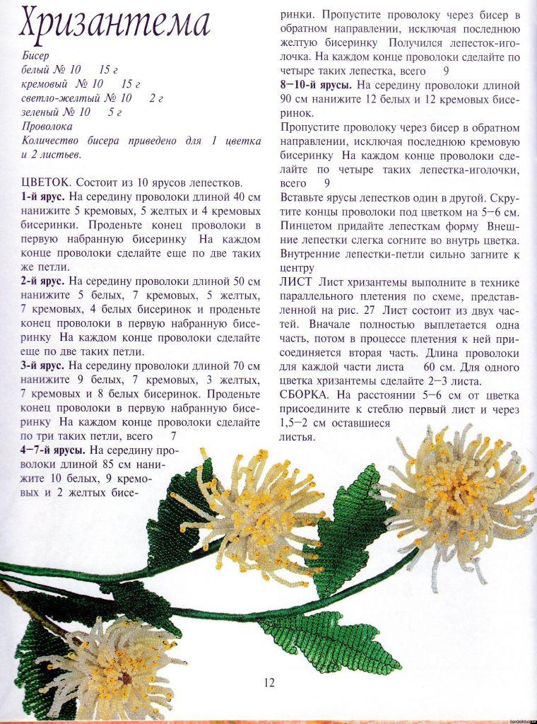 Мастер класс по плетению хризантемы из бисера