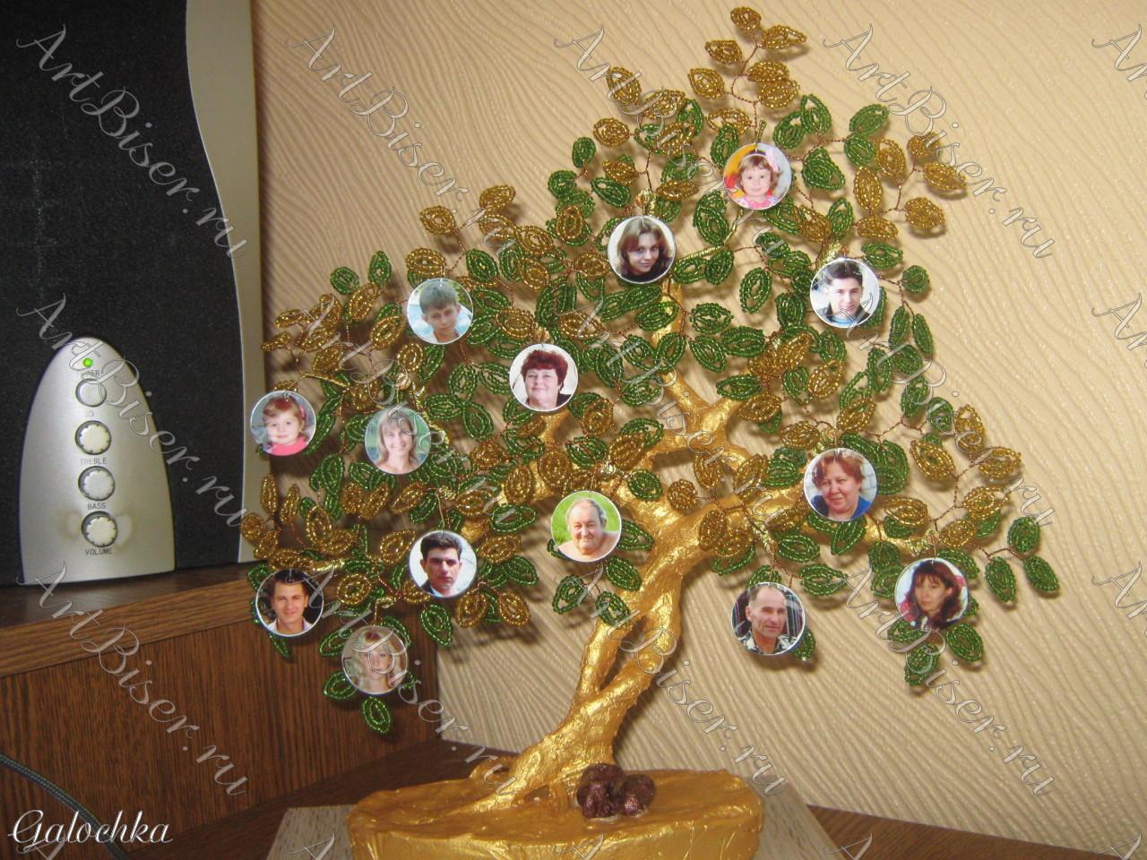 Составить дерево своими руками 468